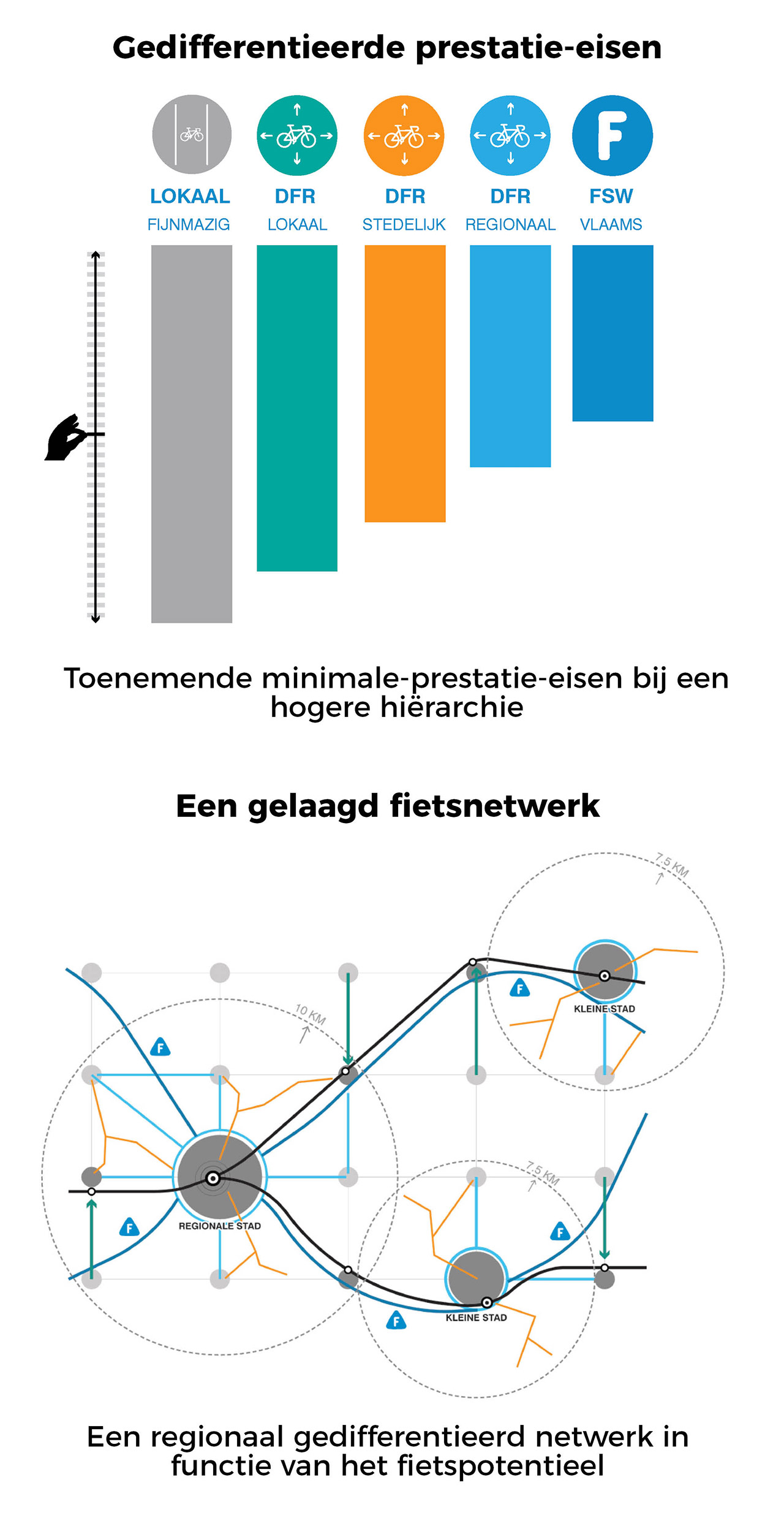 Mobiliteitsnetwerk03_02